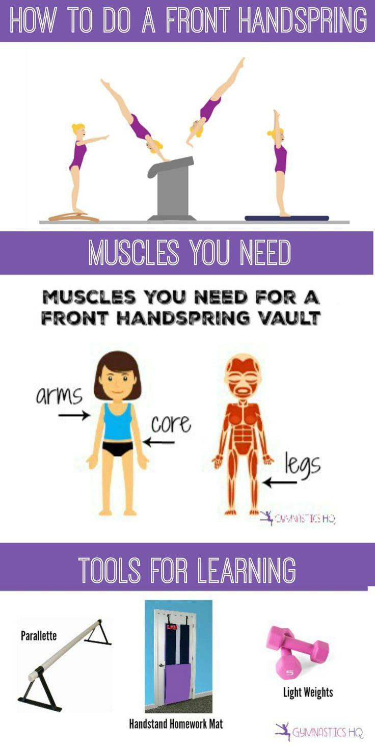 Gymnastics front handspring