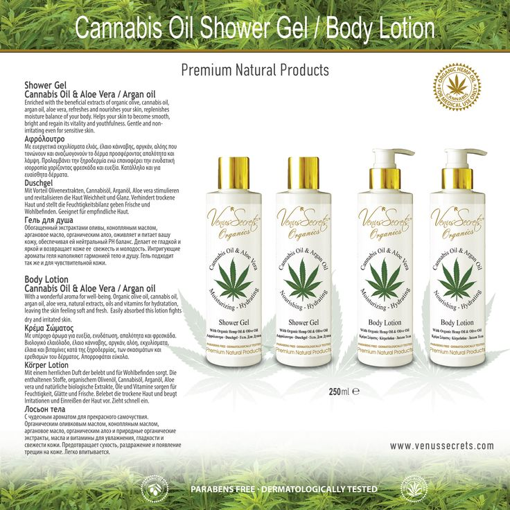 Cannabis Oil Shower Gel / Body Lotion
