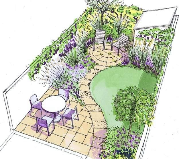 Small Garden Layout And Planning Small Garden Ideas And Tips How To Design Gardens In Limited Spaces G In 2020 Garden Layout Small Garden Plans Garden Design Plans