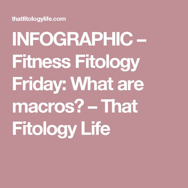 INFOGRAPHIC – Fitness Fitology Friday: What are macros? – That Fitology Life
