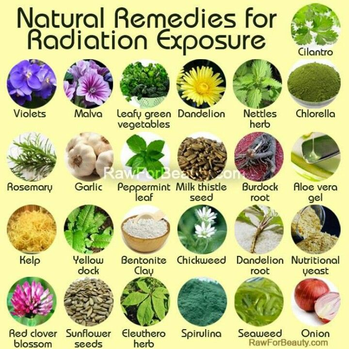 Radiation therapy herbs