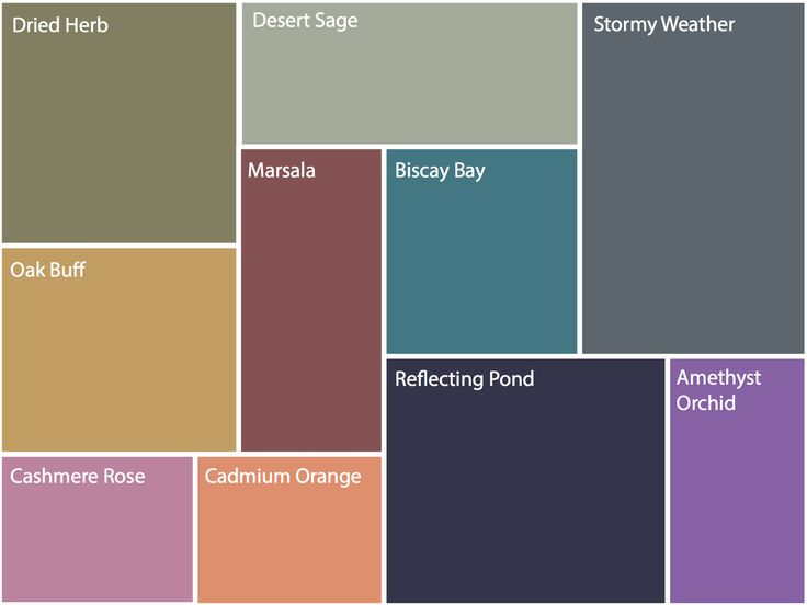 Fall 2015 | Top 10 Color Trends | Luxury Kisses