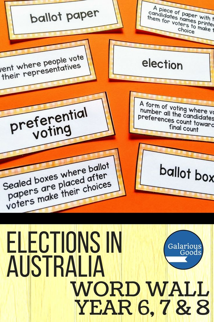 Create effective displays and reinforce vocabulary in your classroom with this Elections in Australia word wall resource. Including 20 vocabulary words, definition cards, a glossary and poster, this is the perfect resource for Year 6, Year 7 and Year 8 HASS teachers. #galariousgoods #electionsinaustralia
