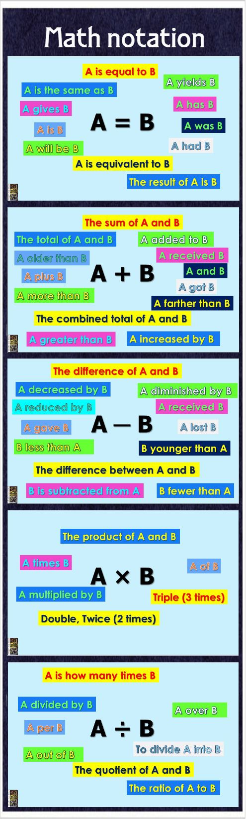 The 25 best gre math ideas on pinterest gre prep gre study and math notation nvjuhfo Gallery