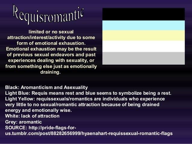 Pin On Sexuality