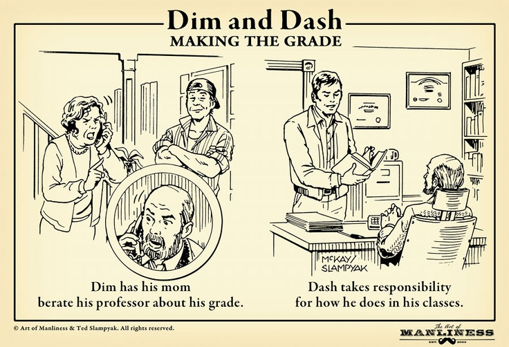 Dim dash art of manliness imgur around the web pinterest ccuart Images