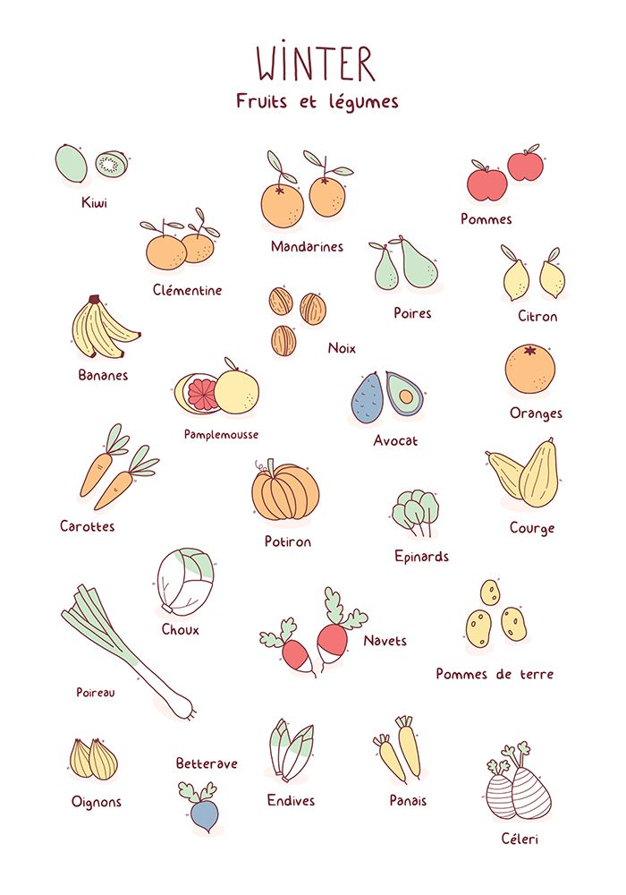Fruits et légumes – hiver