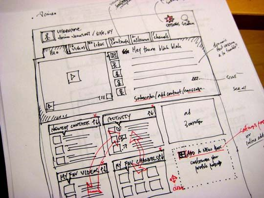 12.website sketches 33 Great Examples of Web Design Sketches