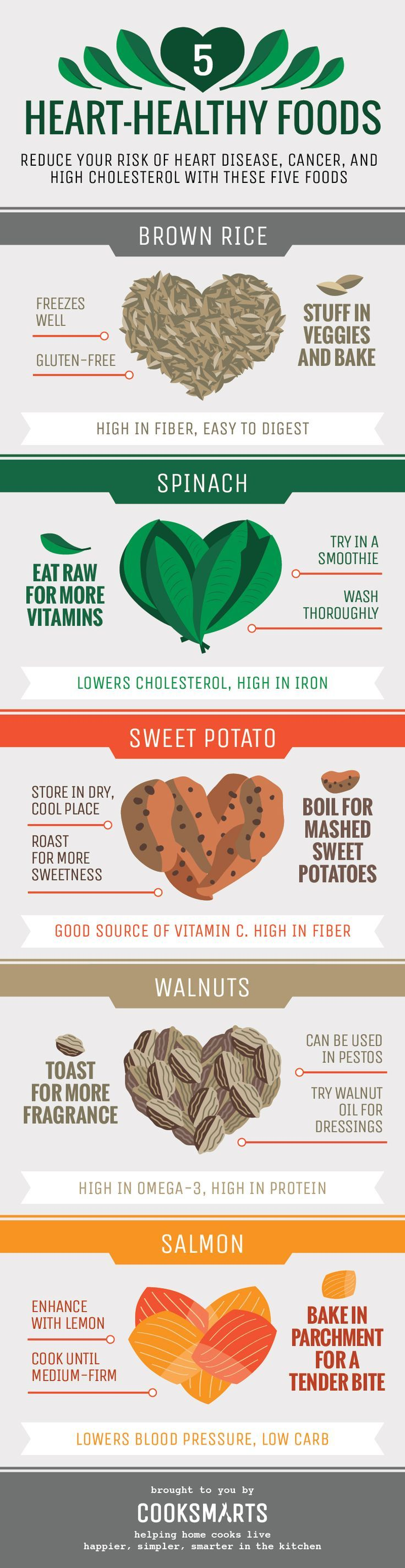 Treat Yourself Right with 5 Heart-Healthy Foods via /cooksmarts/ #infographic