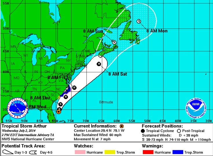 ALL HANDS ON DECK FOR TROPICAL STORM ARTHUR!!  NOAA has updated the track of Tropical Storm Arthur.... and as expected, the Storm's forecast has not changed. Expect the weather to start changing Thursday.   Guests, If you choose to leave early ( NO Mandatory evacuations as of yet)   #obx #outerbanks #NOAA #NHC #TROPICALSTORMARTHUR #Tropicalstormwarning #Nagshead #Killdevilhills #kittyhawk #southernshores #nationalhurricanecenter #GoAwayArthur #joelambjr #anouterbankstradition