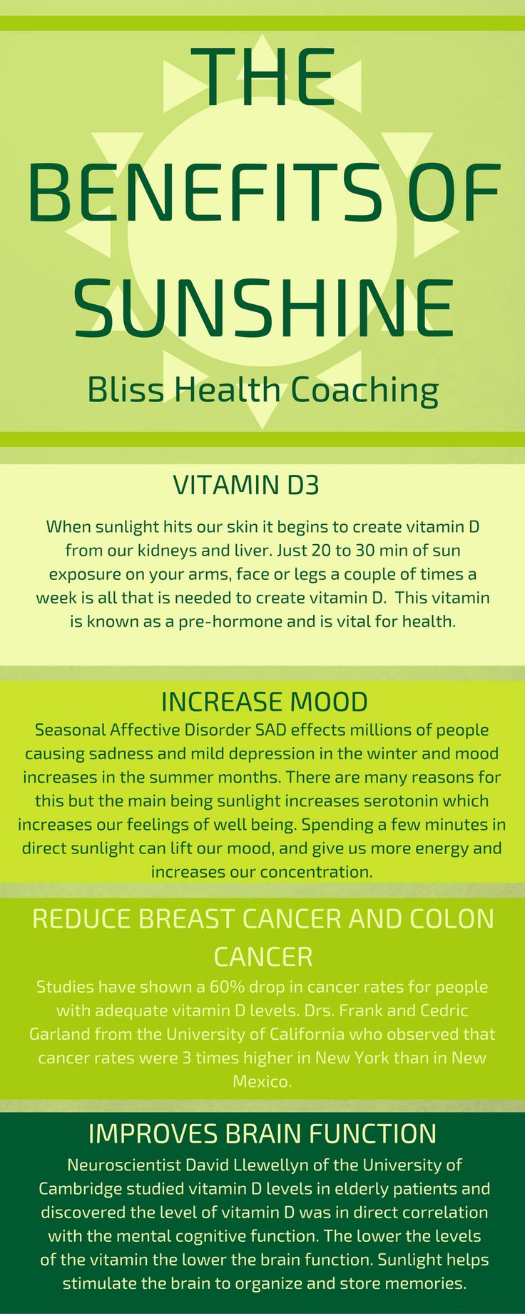 If it's winter and your stuck inside you don't have to miss the many benefits of sunshine. Find out how you can supplement today.