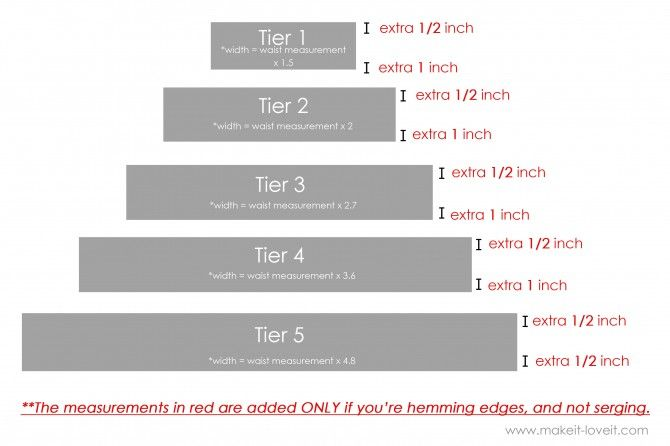 skirt measurements for a tiered skirt... any size