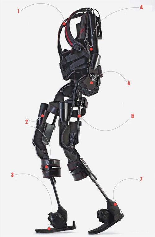Exsoskeleton armor gives superhuman strength to regular people and paralyzed people the ability walk.