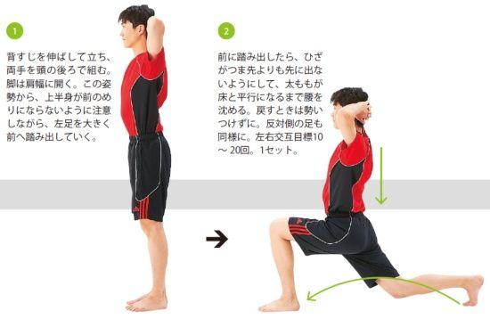 レジスタンス運動 2~下肢フロントランジ   脚部の筋力は加齢とともに確実に衰えていくもの。普段の歩行や散歩程度では負荷が足りず、同時に代謝も落ちてしまうのだ。1週目のここでは大きな負荷をかける必要はない。自分の筋力がどれくらいあるかを試すつもりで、ぐっと深く踏み込んでみよう。  殿部から脚全体の筋肉を動かそう