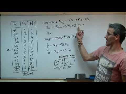 Estadistica - Diagrama de cajas y bigotes SECUNDARIA (4ºESO) valor atipico cuartil - YouTube