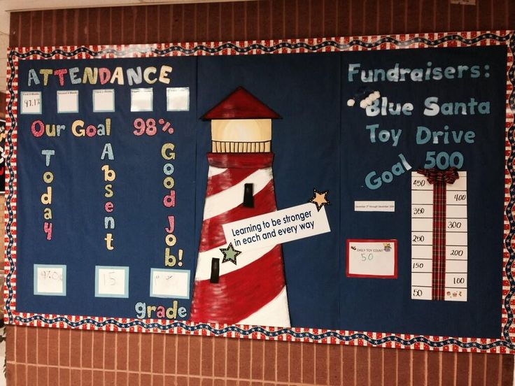 20 Best Images About Tlim Wig Scoreboards On Pinterest