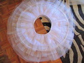 Si Coppelia vistiera de Prada: Tutorial para hacer un tutú de ballet de plato con aro.