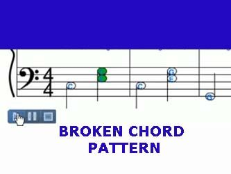 """Piano Lesson 19 - Broken Chord Pattern http://www.zebrakeys.com/blog/2011/04/chord-patterns - The chord pattern in which a chord is divided into two parts when playing it. Watch how to play """"London Bridge Is Falling Down"""" using """"Broken Chord"""" pattern."""