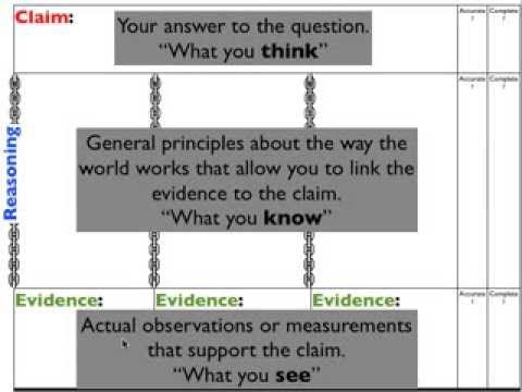 An Instruction to How to Write a Claim - A Research Guide
