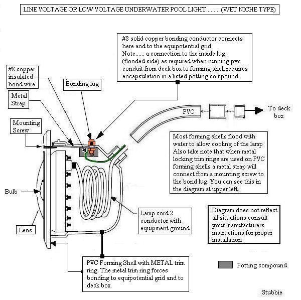 Image Result For Underwater Pool Light Wiring Pool Light Underwater Pool Light Pool
