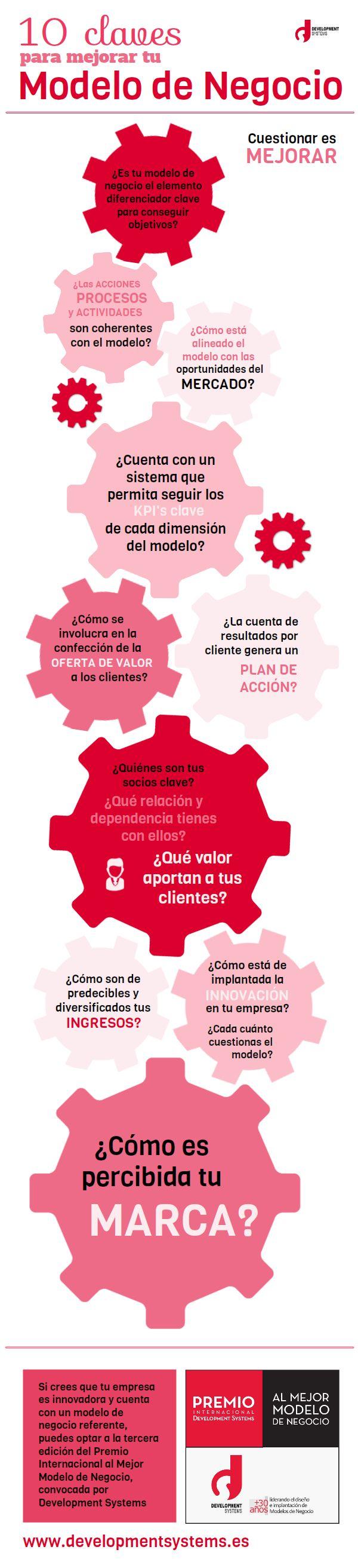 10 claves para mejorar tu modelo de negocio [infografía] – Premio Internacional al Mejor Modelo de Negocio