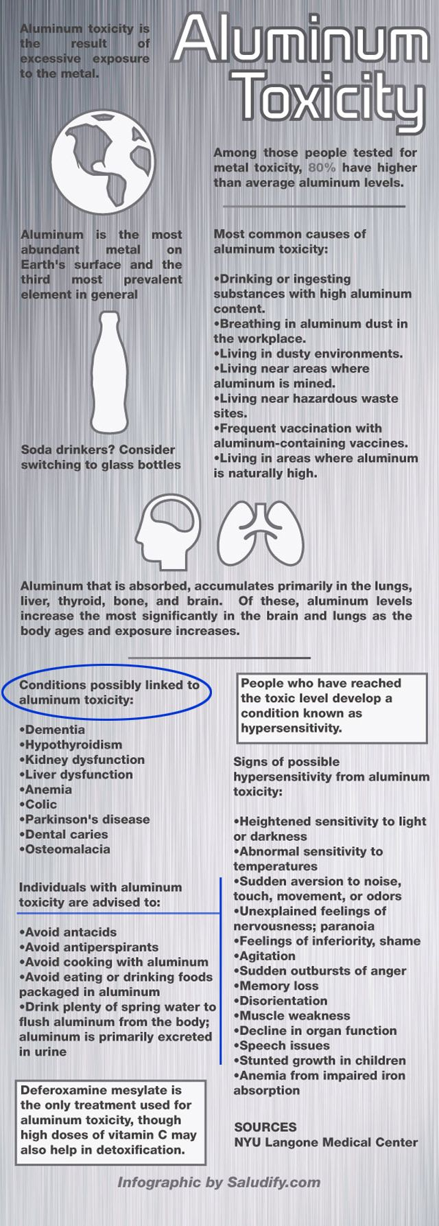 Aluminum, as it has also been linked to several human health ailments such as; autism, Parkinson's disease, Alzheimer's disease and more. #AluminumAdjuvantsVaccines