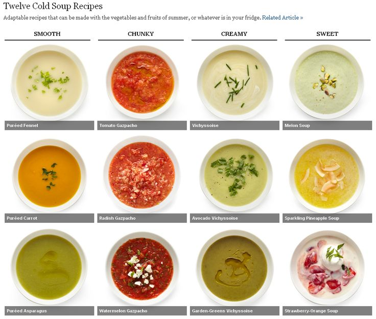 12 cold soup recipes for hot weather days.