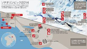◆CNN|ソチ五輪会場マップ http://www.cnn.co.jp/special/interactive/35043492.html #sochi2014
