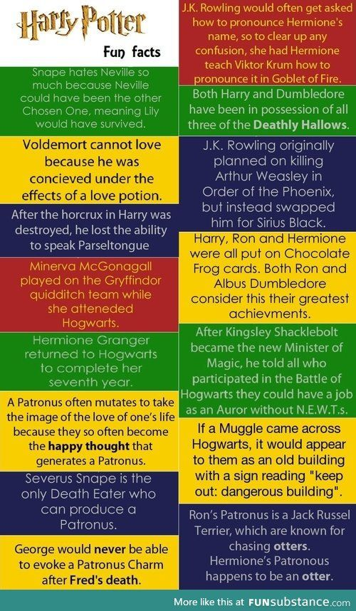 Harry Potter Book Facts : Best images about harry potter fun facts on