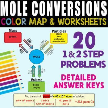 Over the years I've found the mole map, complimentary worksheets, and colored pencils are the BEST way for students to master stoichiometry mole conversion problems. The map will help with a variety of conversion problems including moles to mass, moles to liters, atoms to grams, molecules to moles, liters to ions, etc.