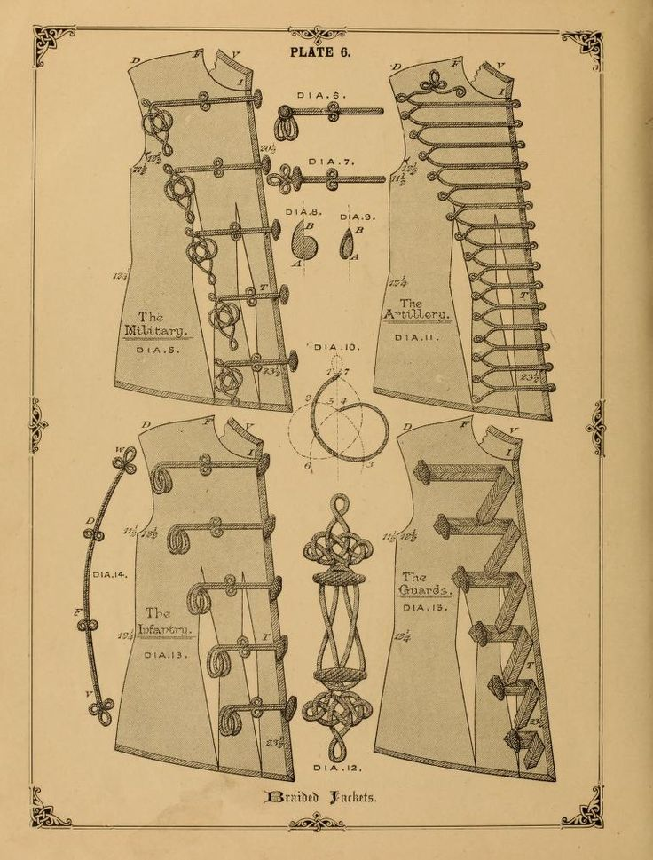 'The Military' Jacket Pattern. The cutters' practical guide to the cutting of ladies' garments. 1890.