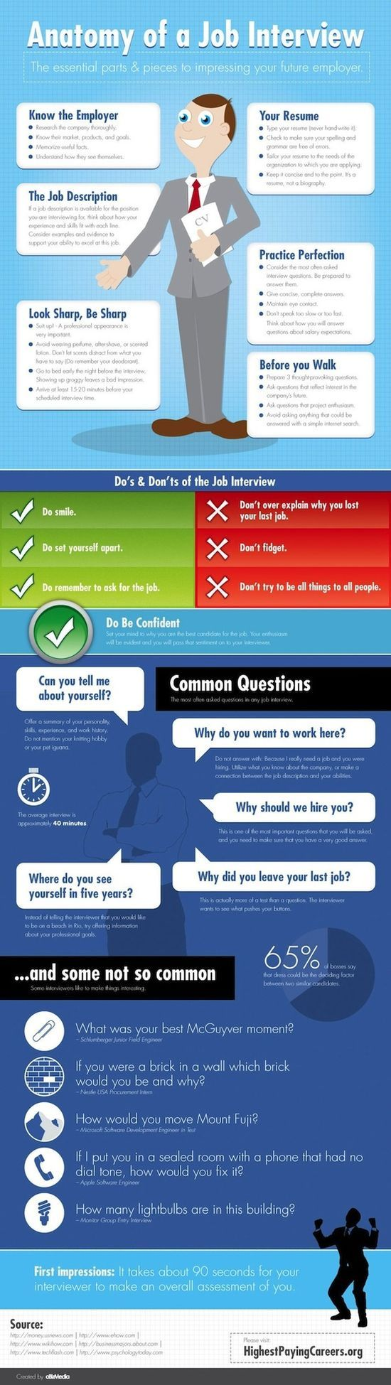 Inforgraphic: The Anatomy Of A Job Interview: How To Impress Your Future |  Http