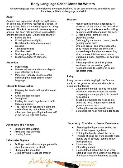 text for body language cheat sheet