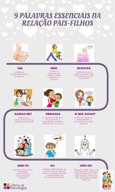 Palavras que importam na relação pais-filhos