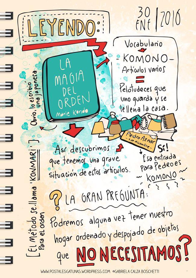 """Algunas conclusiones después de leer """"la magia del orden"""", de Marie Kondo, donde expone su método infalible del orden, el método Konmari. Como yo rebautizo todo o aprendo mal las palabr…"""