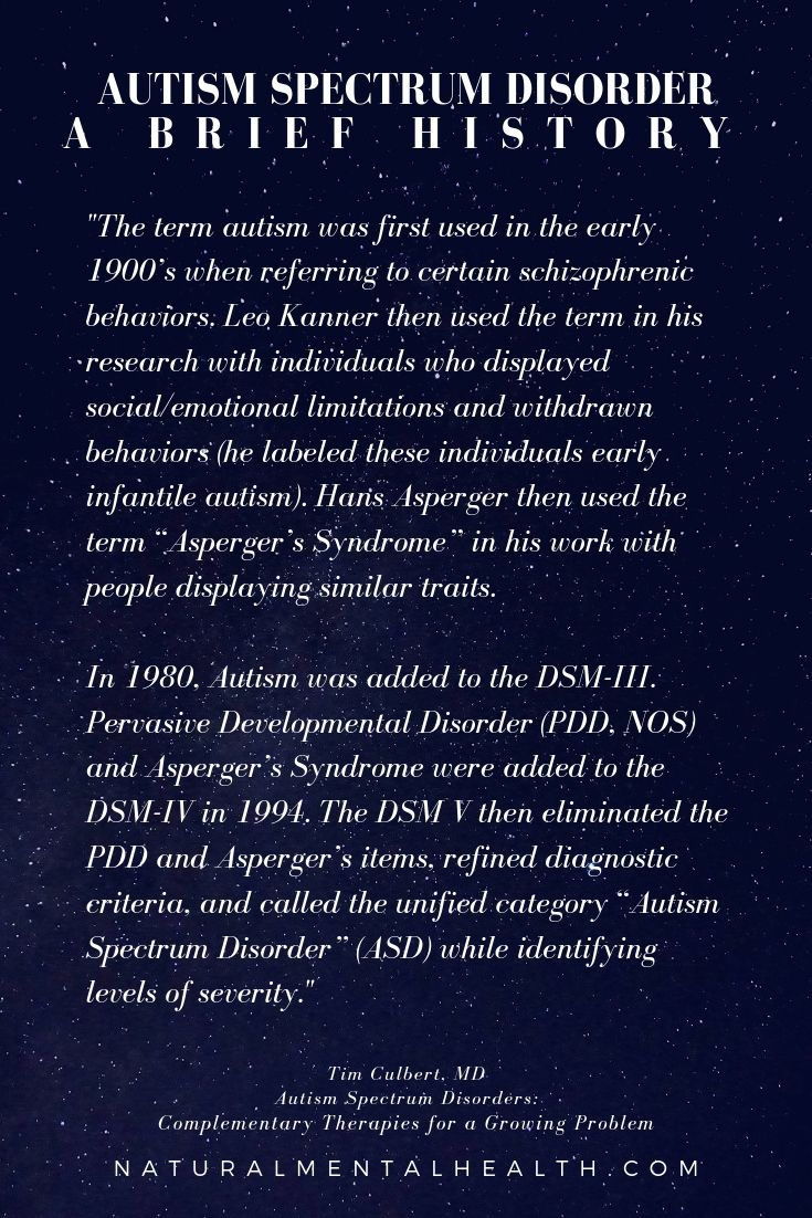 A Brief History Of Autism Research >> Autism Spectrum Disorder A Brief History Natural Mental Health