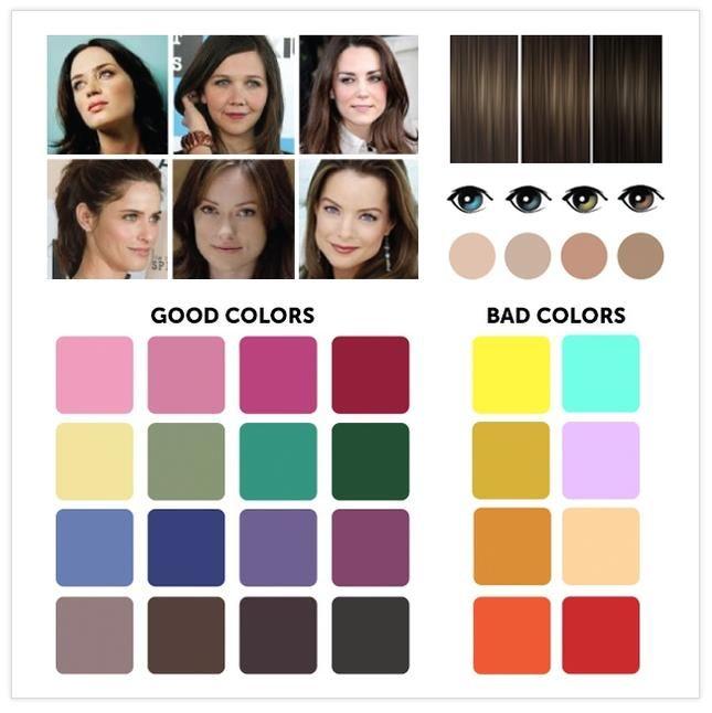 Вашите цветови комбинации според очите, косата и кожата
