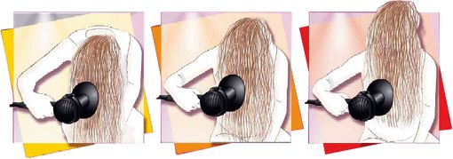 How to Use Hair Dryer Diffuser?