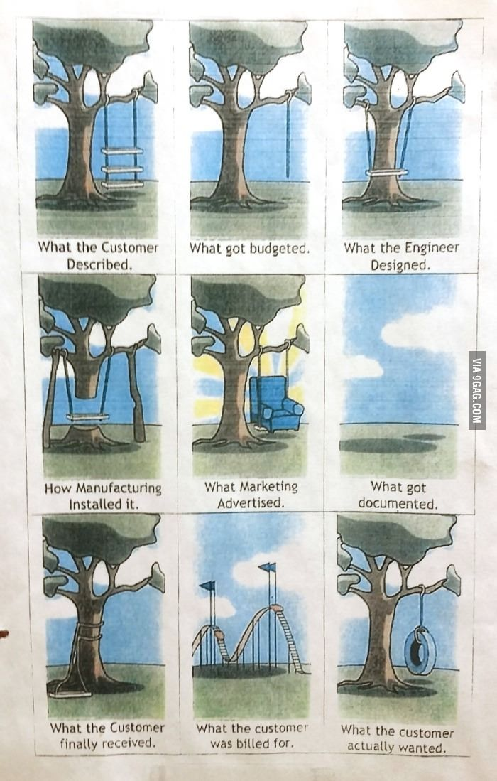 As an engineer, this is very relevant