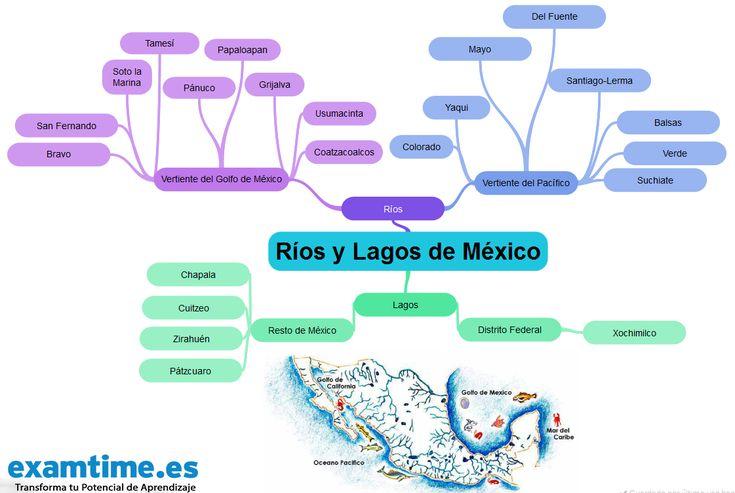 Mapa Mental de los Ríos y Lagos de México. Descubre mucho otros recursos de estudio en ExamTime.es