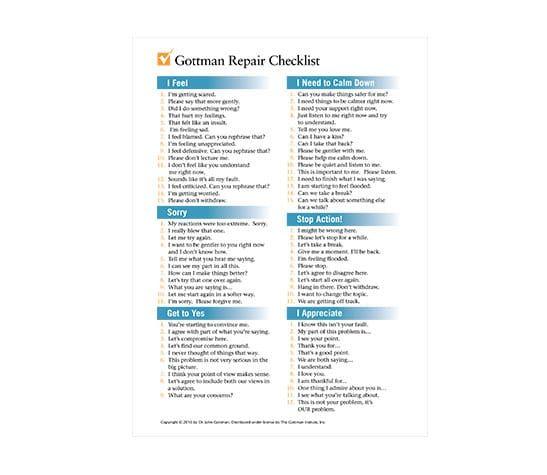 Repair Checklist & Four Horsemen of the Apocalypse (PDF