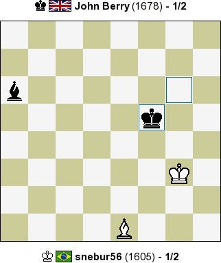 snebur56 vs John Berry - ½:½ - InstantChess.com: Classic Chess, 2 min + 15 sec, Rated Game, C60 Ruy Lopez: Cozio defence, Draw by agreement