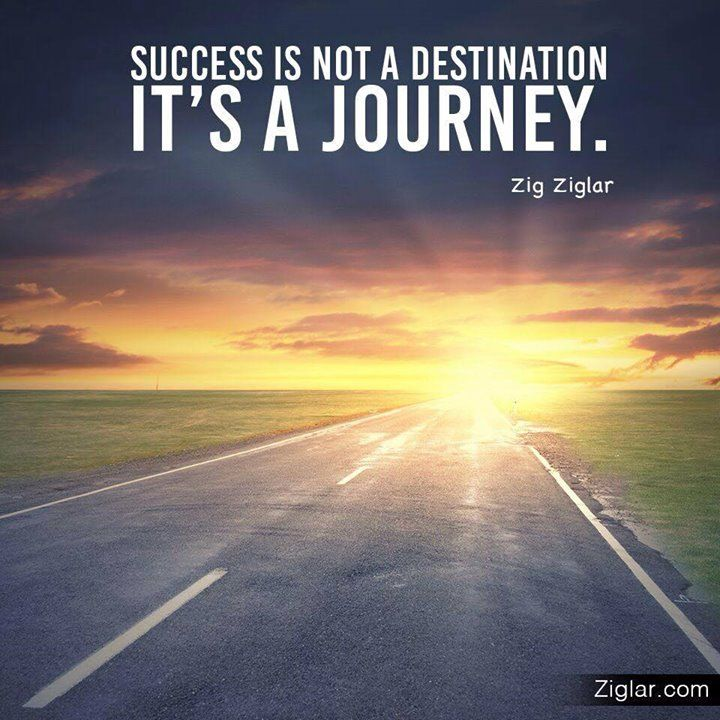 Motivational Inspirational Quotes: Success Is Not A Destination. It's Is A Journey