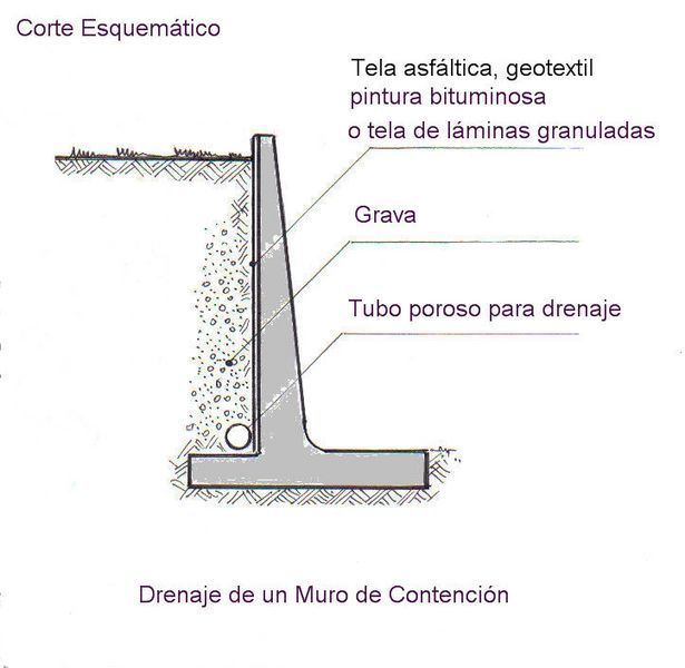 Drenaje de un muro de contención