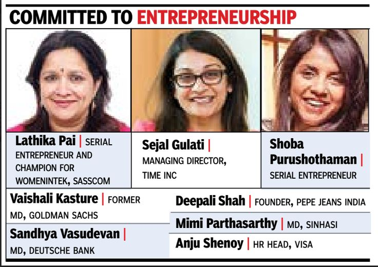 Eight high-profile women of India Inc have come together to establish an angel fund to support women-led startups.