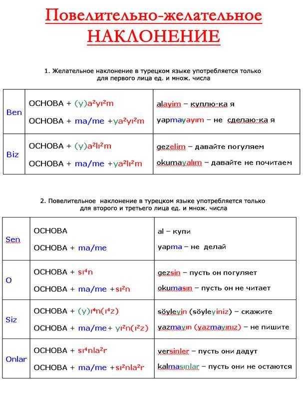 pov-jel.gif (607×806)
