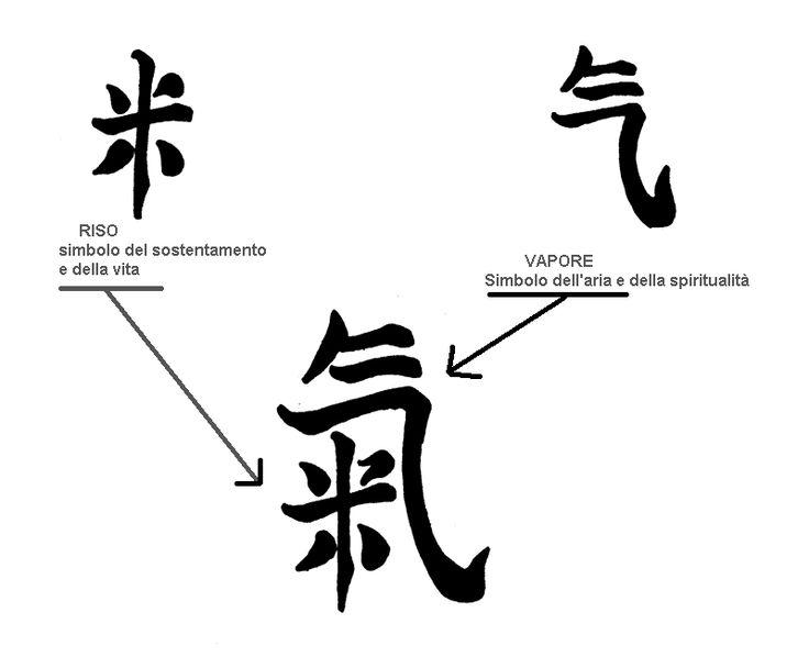 15 pin su tatuaggi giapponesi da non perdere simboli del for Tattoo simboli di vita
