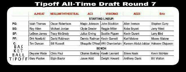 The latest round of the Tipoff All-Time Draft!  NeillWithTheSteal picks Elgin Baylor AJHEAT picks Gary Payton AC3 picks Jason Kidd Vision43 picks Dwight Howard AD23 picks Anthony Davis Eric picks Bill Walton  What do you guys think of these picks? Who are you still missing? Who has the best team so far?  -NeillWithTheSteal  #Tipoffgames