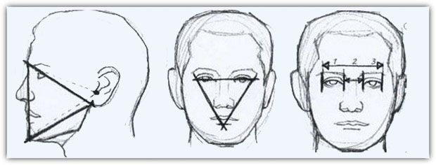 Kak Narisovat Portret Karandashom Painting Art Projects Human Drawing Art