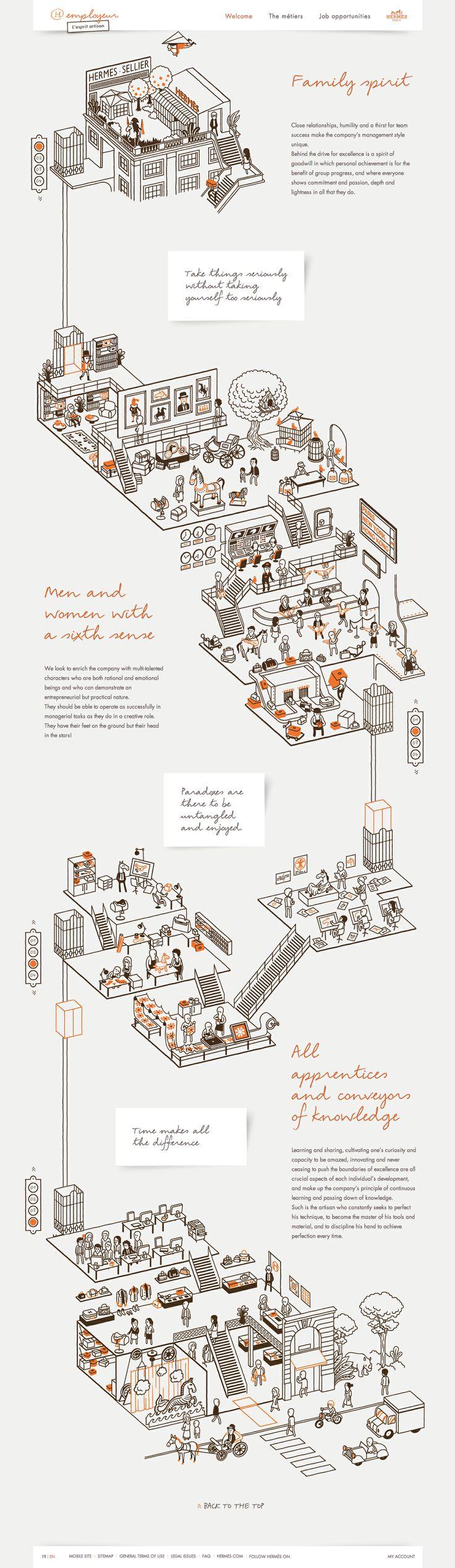 Hermès employeur http://www.hermesemployeur.com/en